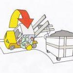 Các quy định an toàn cho người điều khiển xe nâng hàng