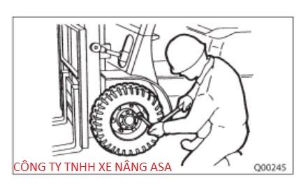 Sửa chữa xe nâng hàng
