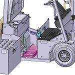 Cách sử dụng xe nâng điện – Bình ắc quy xe nâng hàng
