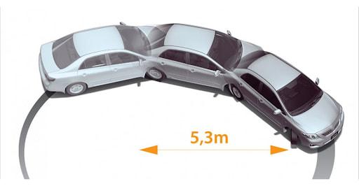 Bán kính quay đầu của dòng xe Kia Cerato là 5.3 m
