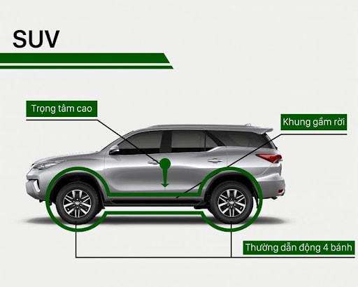 Khung xe của dòng xe hơi SUV được thiết kế chắc chắn, giống với xe tải