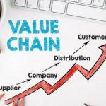 Chuỗi giá trị là gì? khác biệt Chuỗi giá trị và Chuỗi cung ứng