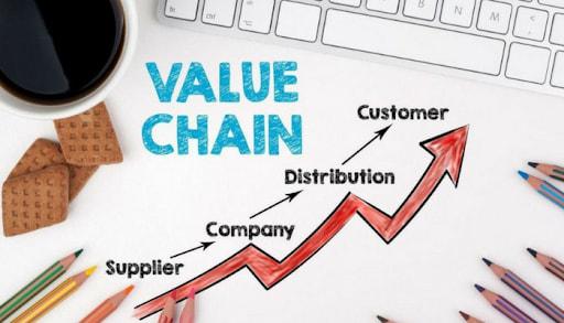 Quản lý chuỗi giá trị tức là bạn cần thực hiện quá trình tổ chức và phân tích các hoạt động
